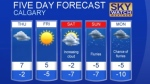 Calgary weather for Jan. 18, 2017