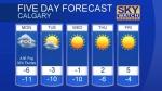 Calgary forecast Jan 22, 2017