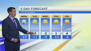 Forecast: Cool and misty start to Monday